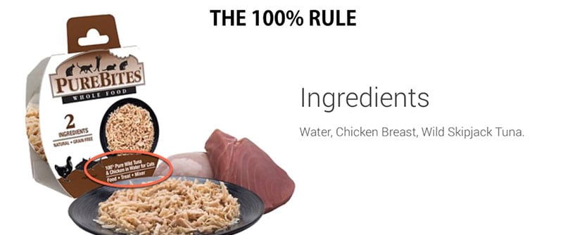 Pet Food Label 100% Rule
